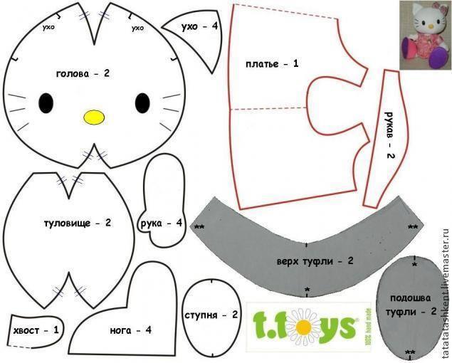Moldes para hacer peluche de Hello Kitty - Imagui