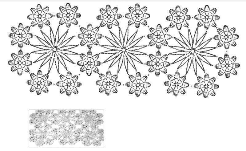 Chal-Azul-Cielo-en-Crochet-2 - Patrones gratis